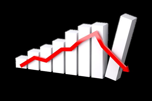 La volatilité des prix, qu'est-ce que c'est ?