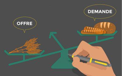Qu'est-ce que les fondamentaux sur les marchés agricoles?